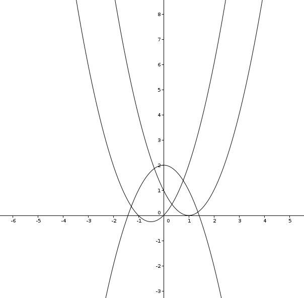 Mathe Unterricht | das Informatische und die Bildung